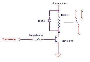 Schema d 39 une commande de relais for Transistor fonctionnement